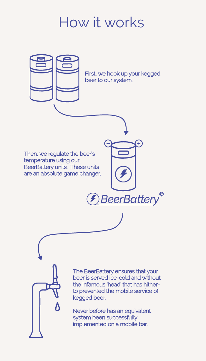 how to cool beer